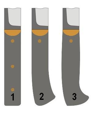 Типы рукояток ножа Бичак