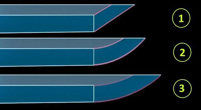 Профиль клинка американского танто и японского