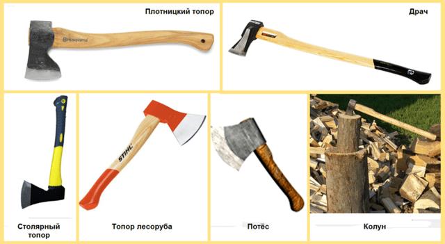 Как выбрать сталь для топора.